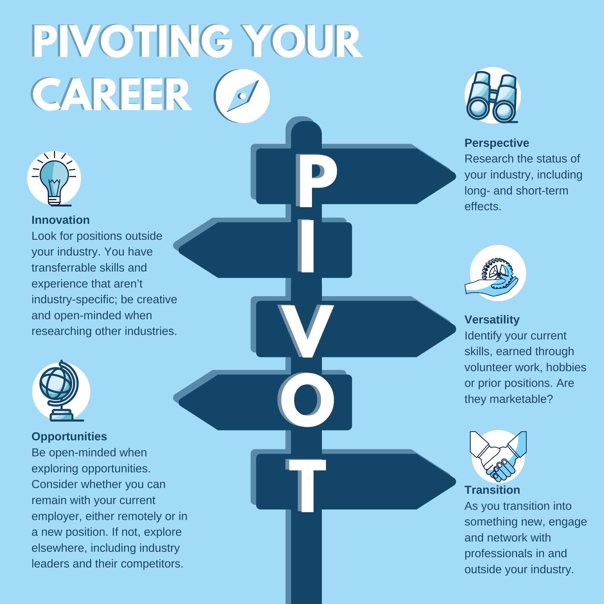 Anna Hosey PIVOT Infographic