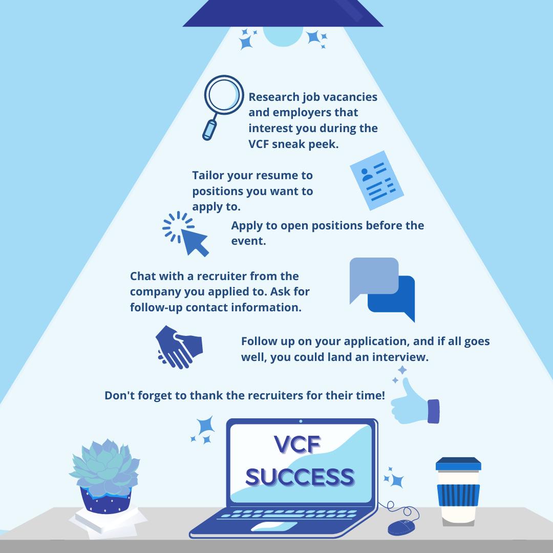Anna Hosey VCF Infographic
